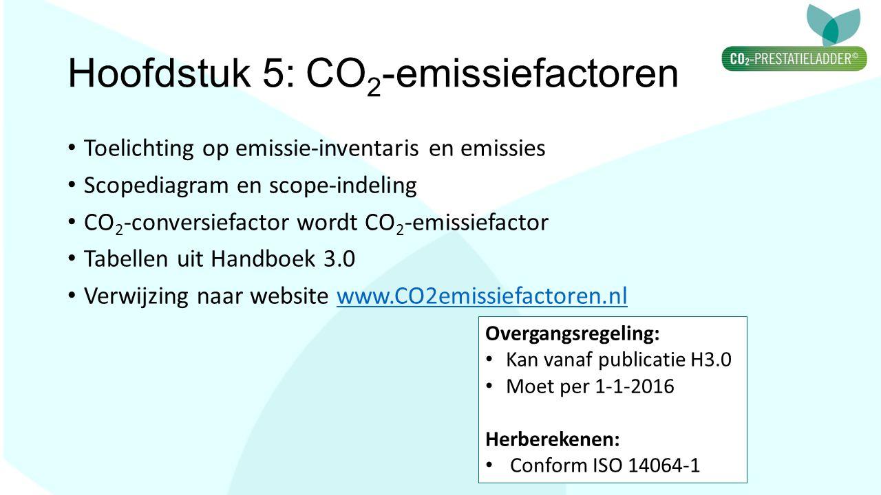 Hoofdstuk 5: CO2-emissiefactoren