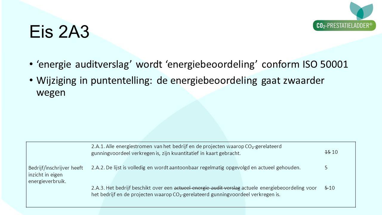 Eis 2A3 'energie auditverslag' wordt 'energiebeoordeling' conform ISO 50001. Wijziging in puntentelling: de energiebeoordeling gaat zwaarder wegen.