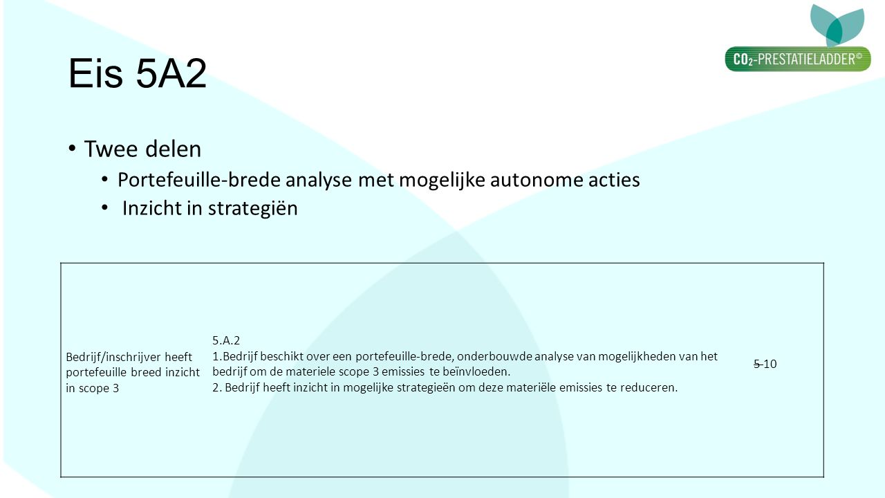Eis 5A2 Twee delen. Portefeuille-brede analyse met mogelijke autonome acties. Inzicht in strategiën.