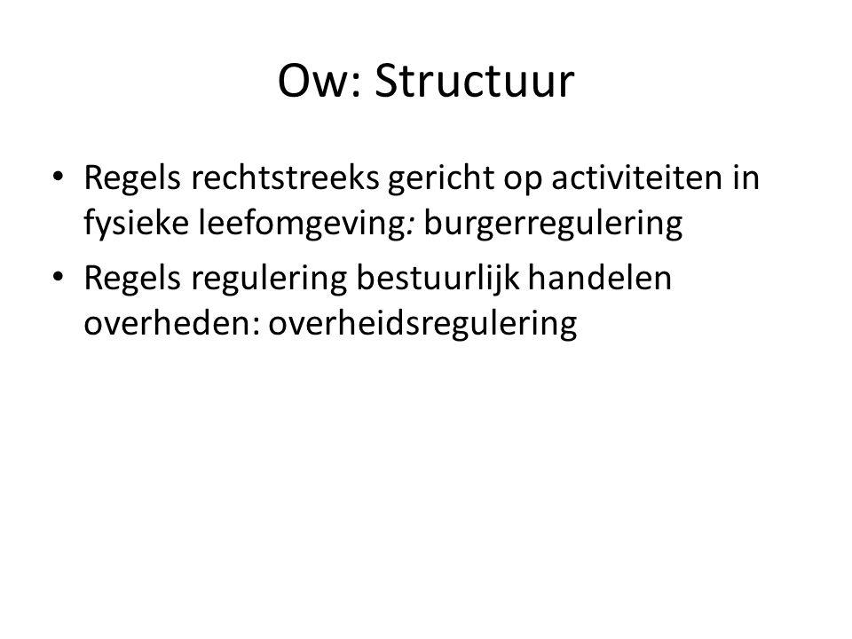 Ow: Structuur Regels rechtstreeks gericht op activiteiten in fysieke leefomgeving: burgerregulering.