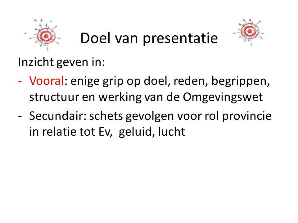 Doel van presentatie Inzicht geven in:
