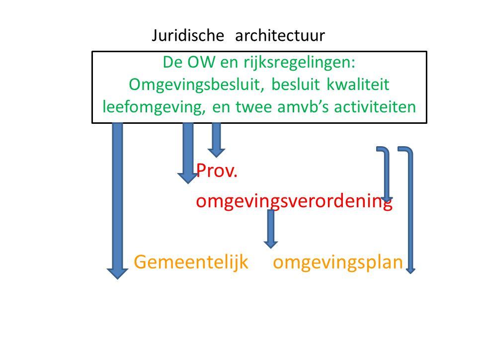 Juridische architectuur