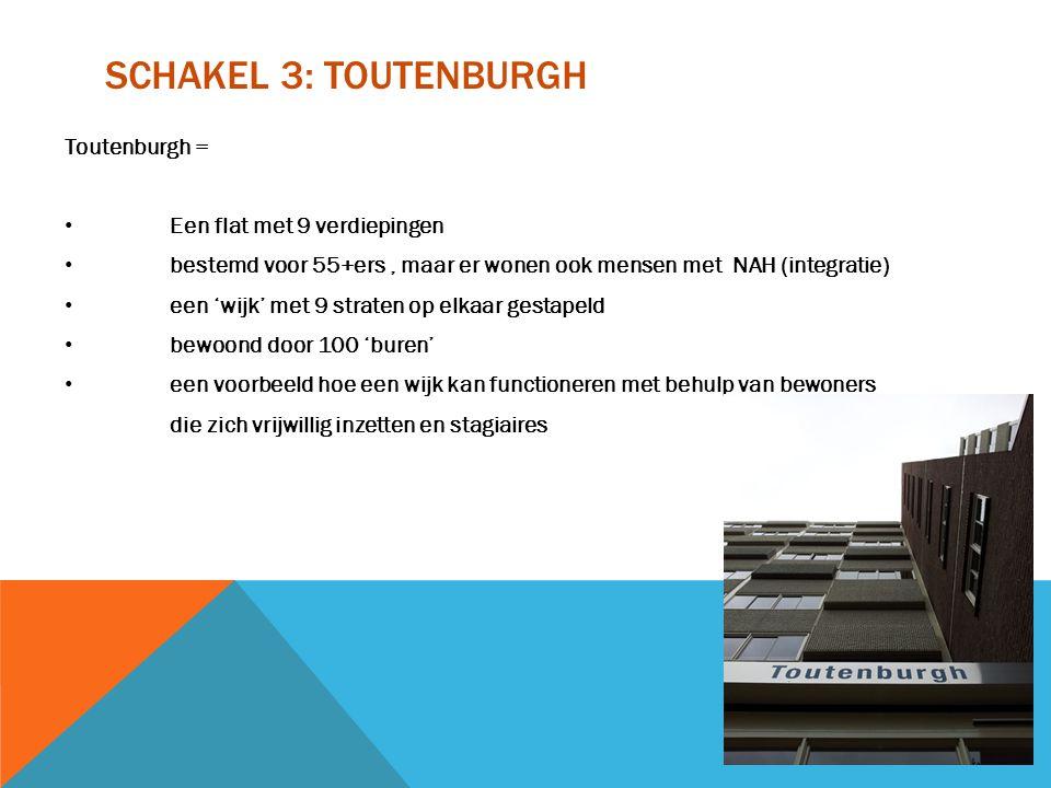 Schakel 3: Toutenburgh Toutenburgh = Een flat met 9 verdiepingen