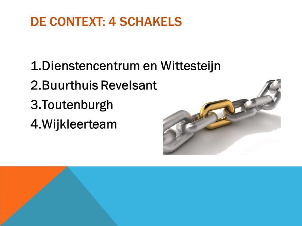 De context: 4 schakels Dienstencentrum en Wittesteijn Buurthuis Revelsant Toutenburgh Wijkleerteam