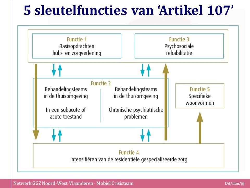 5 sleutelfuncties van 'Artikel 107'
