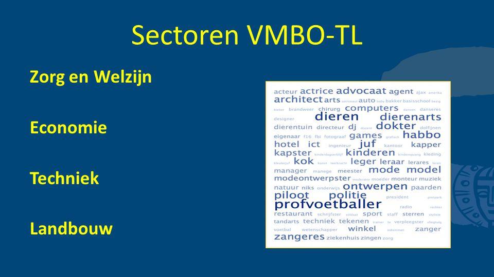 Sectoren VMBO-TL Zorg en Welzijn Economie Techniek Landbouw