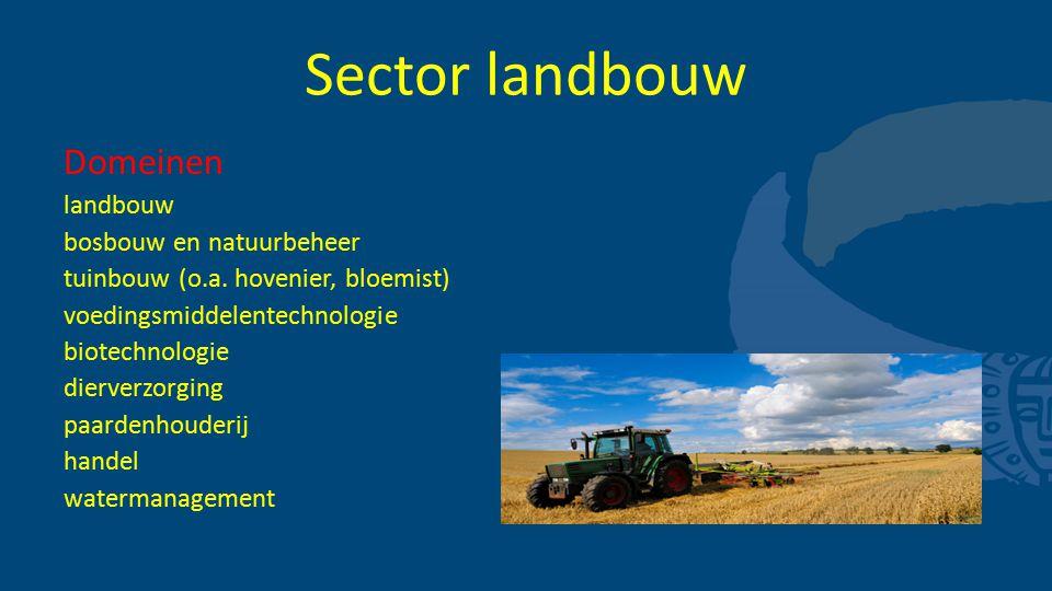Sector landbouw Domeinen landbouw bosbouw en natuurbeheer