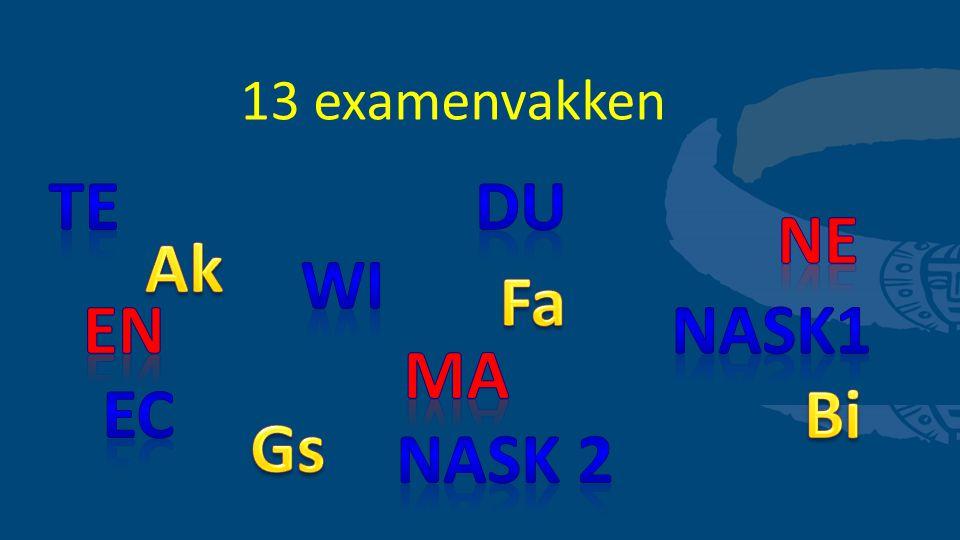 Te Du Ne Ak Wi Fa En Nask1 Ma EC Bi Gs Nask 2
