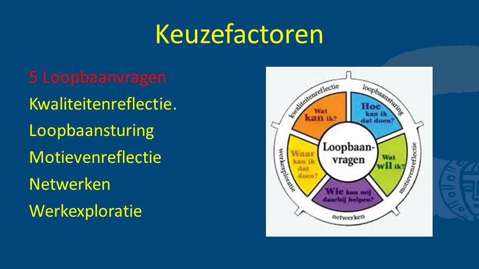 Keuzefactoren 5 Loopbaanvragen Kwaliteitenreflectie.