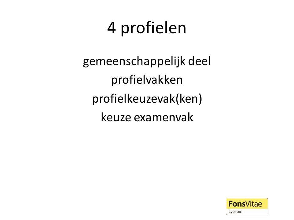 4 profielen gemeenschappelijk deel profielvakken profielkeuzevak(ken) keuze examenvak