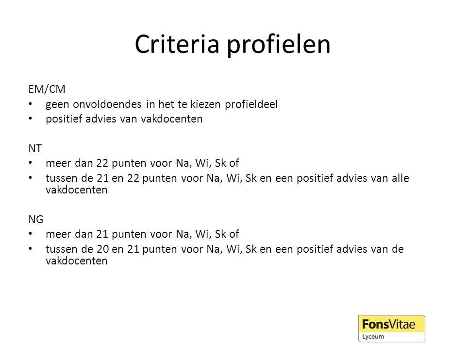 Criteria profielen EM/CM