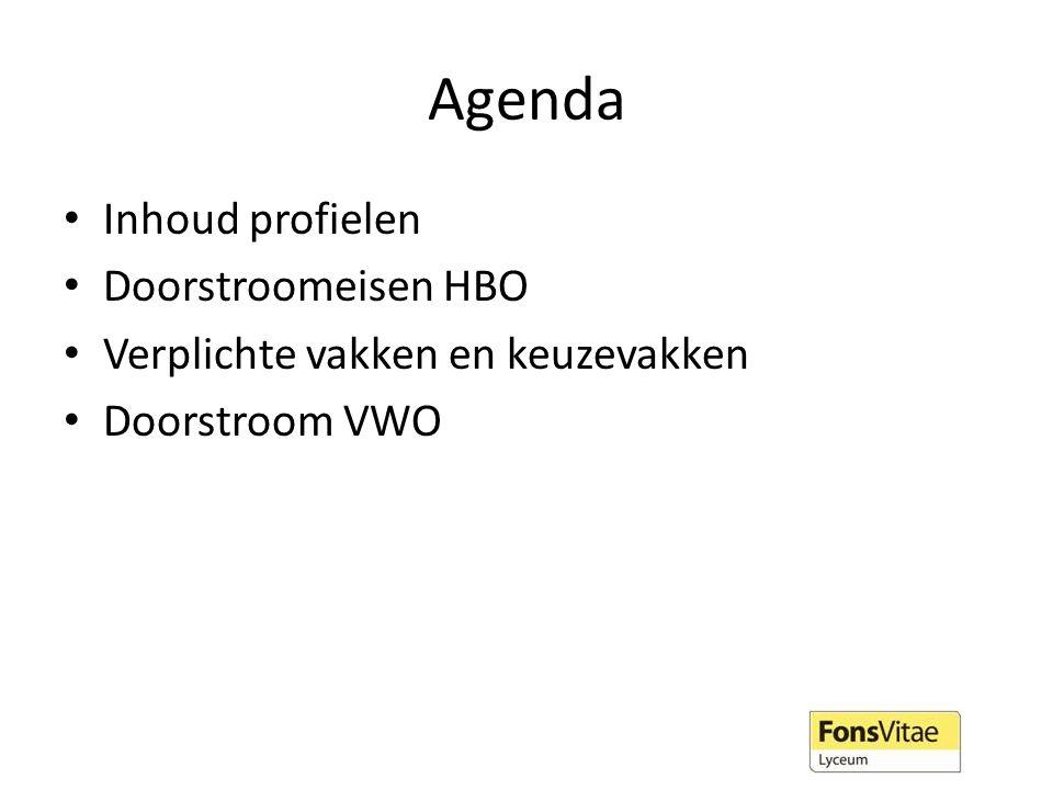 Agenda Inhoud profielen Doorstroomeisen HBO