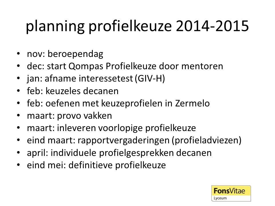 planning profielkeuze 2014-2015
