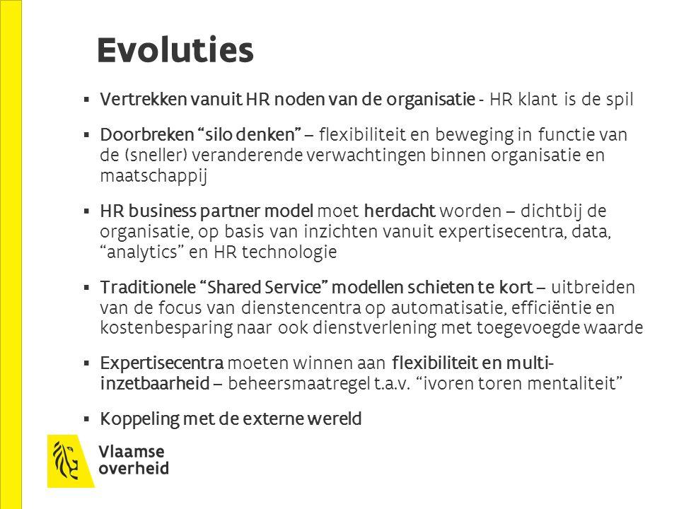 Evoluties Vertrekken vanuit HR noden van de organisatie - HR klant is de spil.