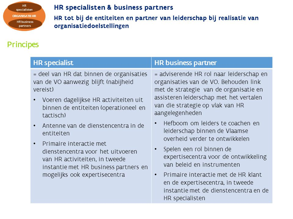 Principes HR specialisten & business partners HR specialist