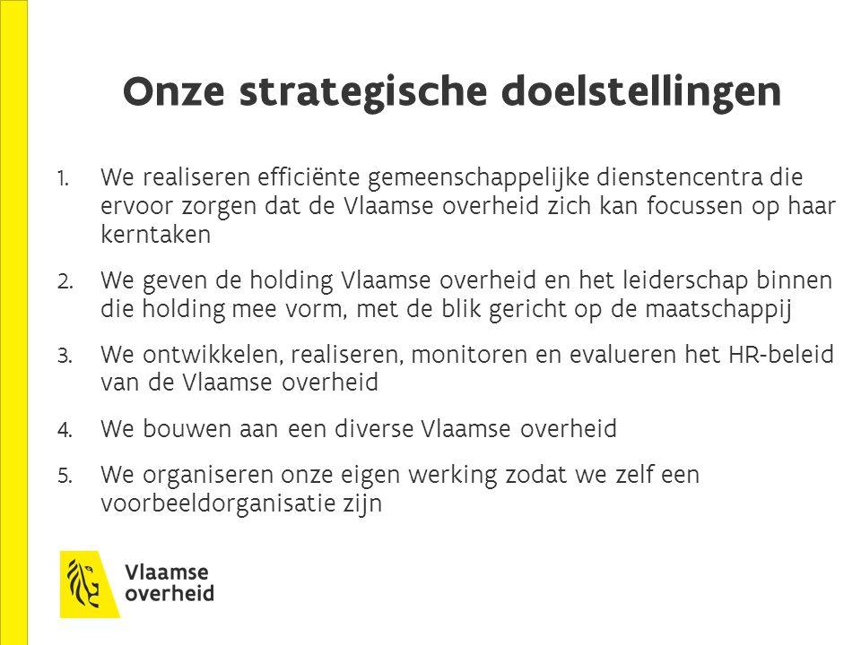 Onze strategische doelstellingen