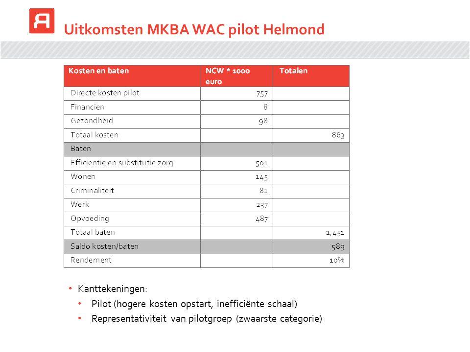 Uitkomsten MKBA WAC pilot Helmond