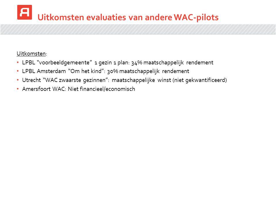 Uitkomsten evaluaties van andere WAC-pilots