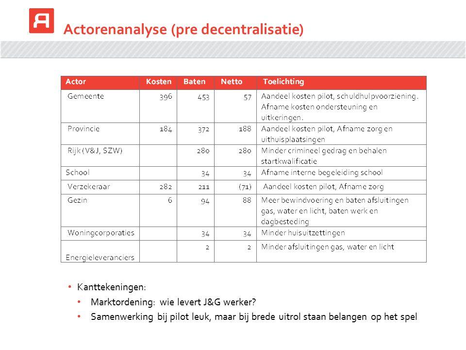 Actorenanalyse (pre decentralisatie)