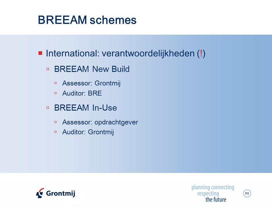 BREEAM schemes International: verantwoordelijkheden (!)