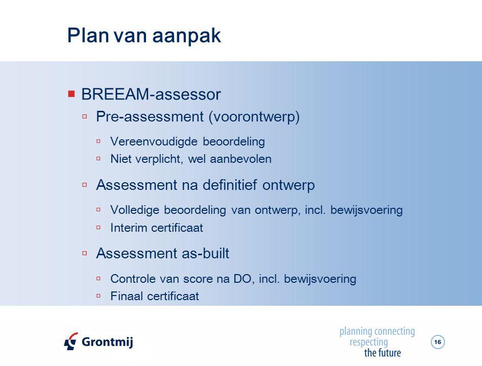 Plan van aanpak BREEAM-assessor Pre-assessment (voorontwerp)