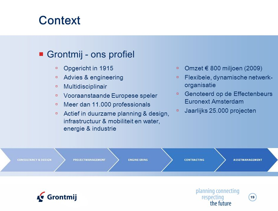 Context Grontmij - ons profiel Opgericht in 1915 Advies & engineering