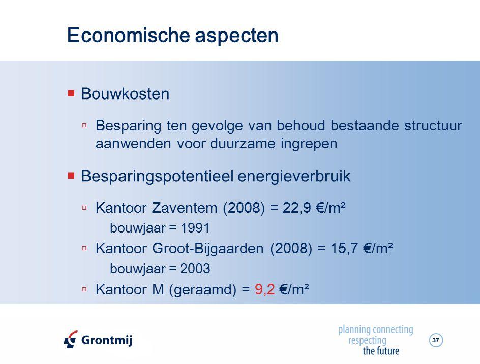 Economische aspecten Bouwkosten Besparingspotentieel energieverbruik