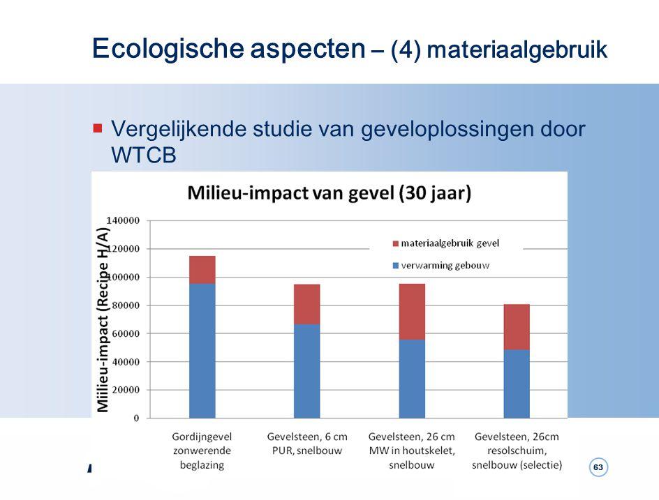 Ecologische aspecten – (4) materiaalgebruik