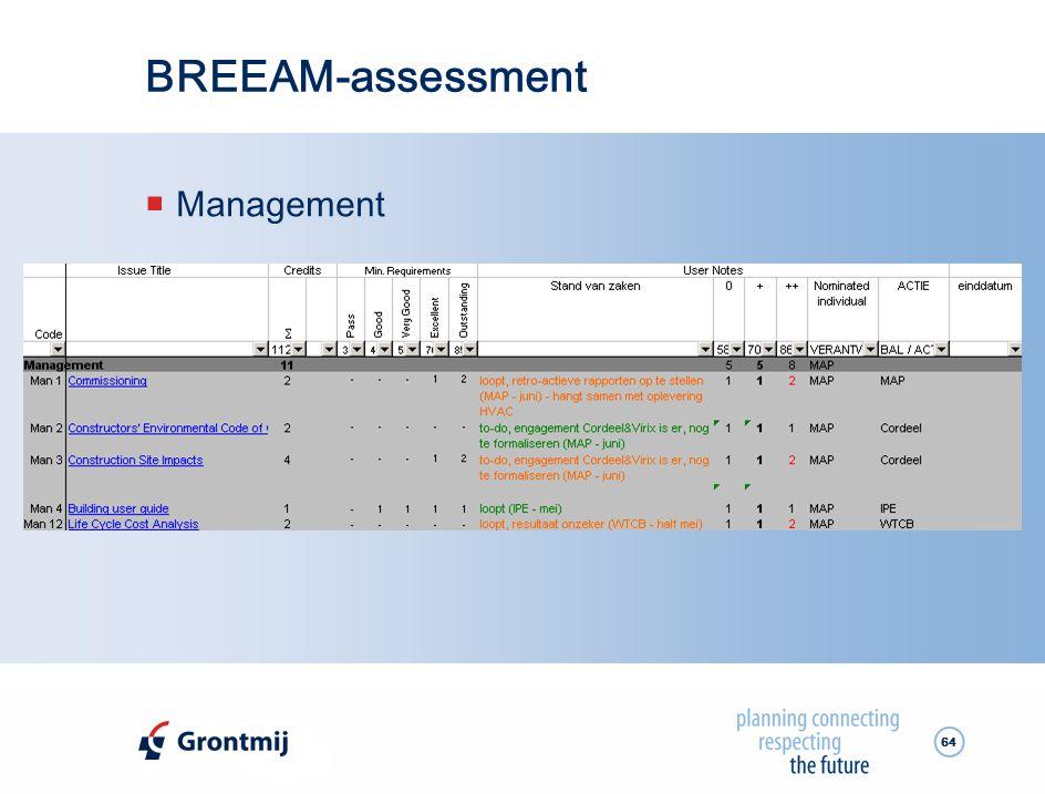 BREEAM-assessment Management
