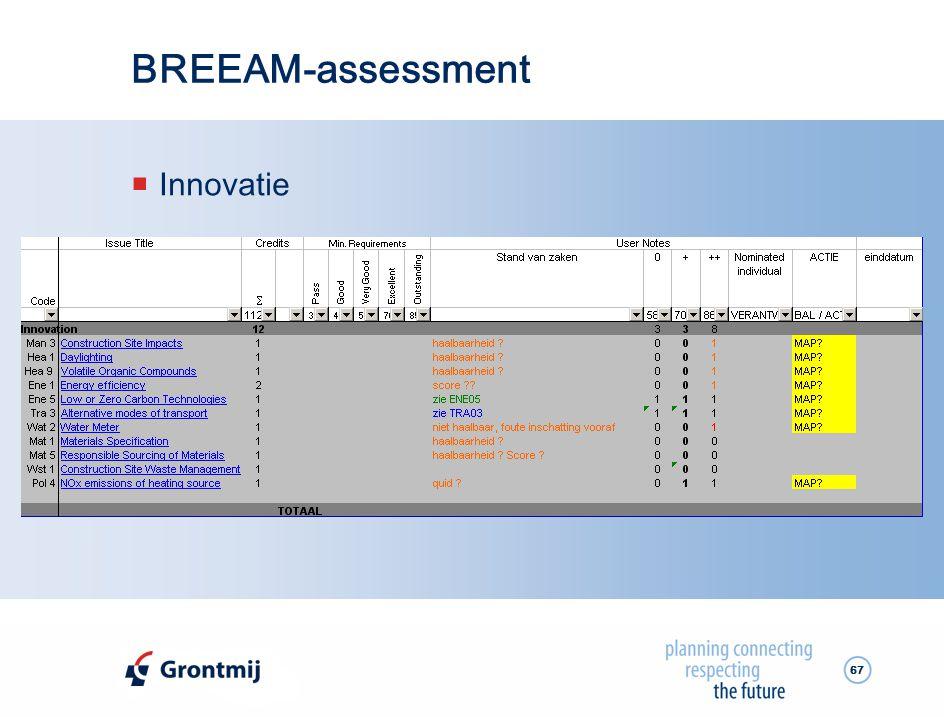 BREEAM-assessment Innovatie