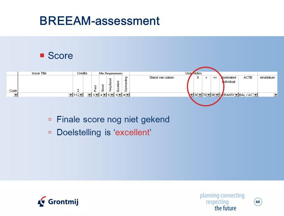BREEAM-assessment Score Finale score nog niet gekend