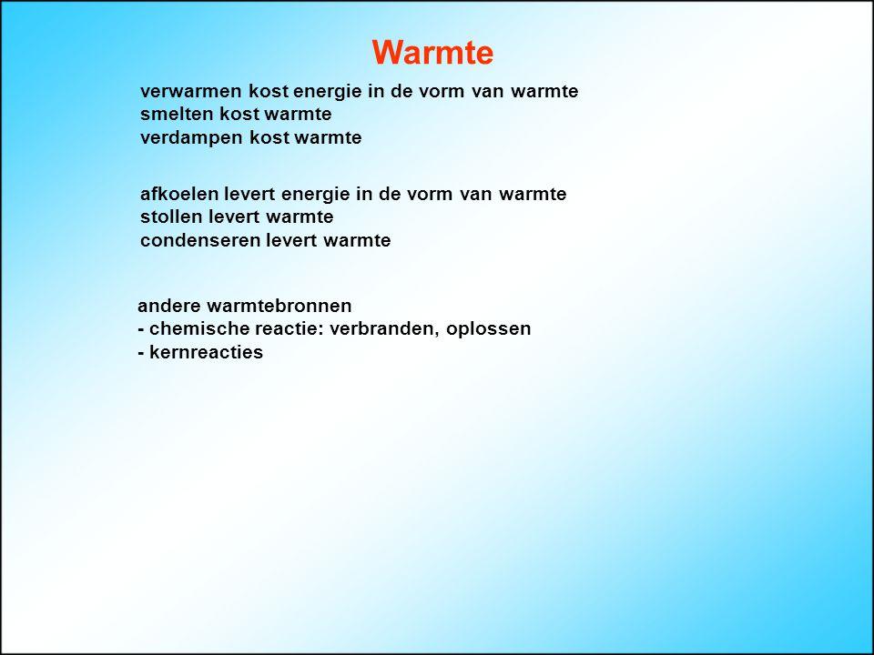 Warmte verwarmen kost energie in de vorm van warmte