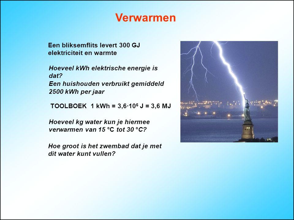 Verwarmen Een bliksemflits levert 300 GJ elektriciteit en warmte