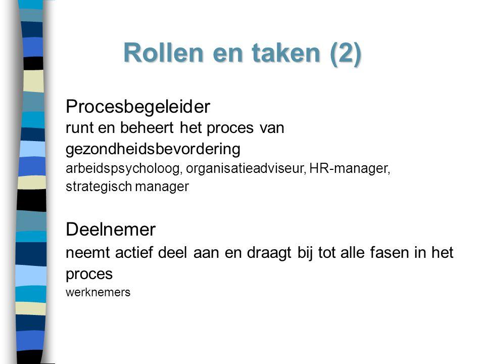 Rollen en taken (2) Procesbegeleider