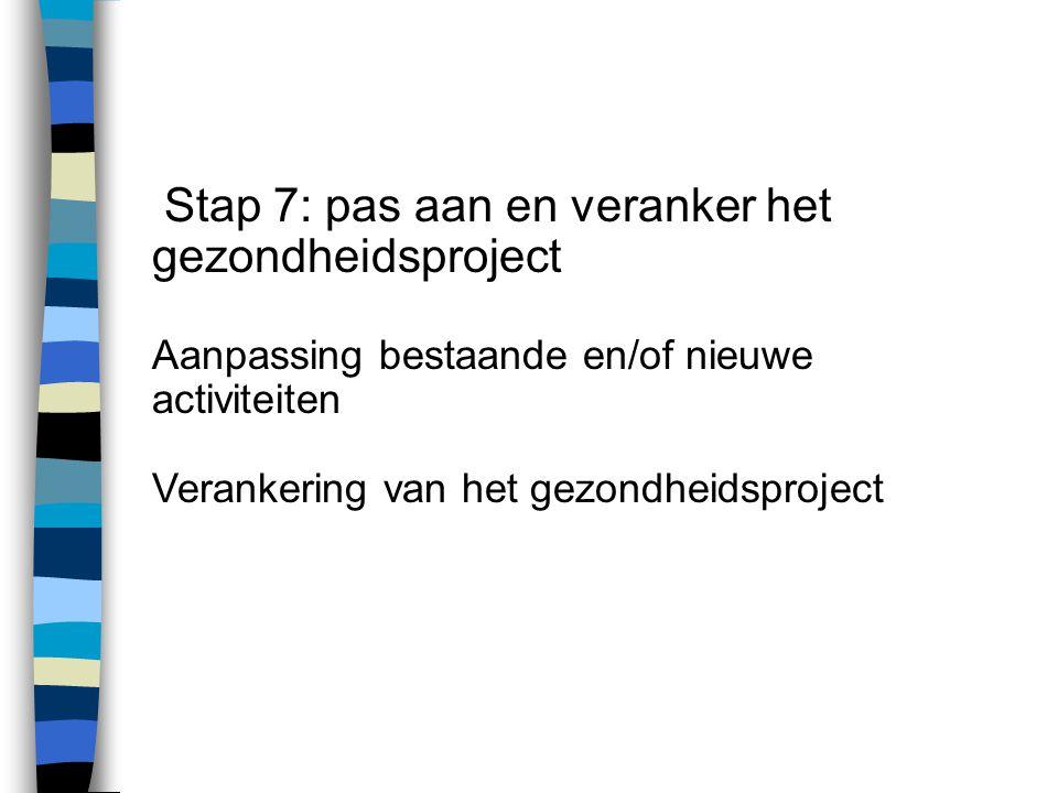 Stap 7: pas aan en veranker het gezondheidsproject