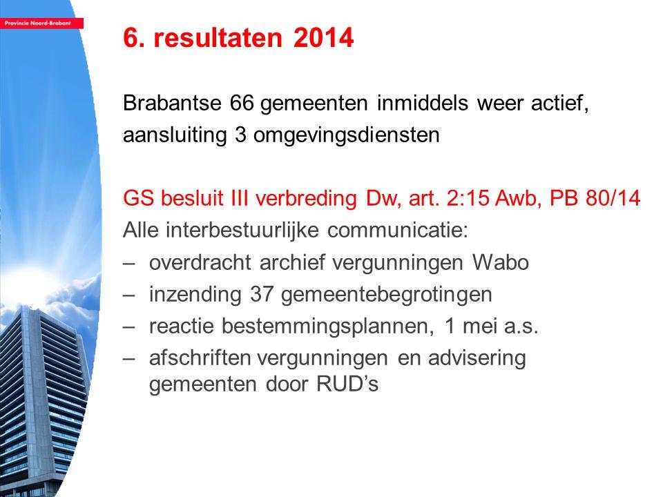 6. resultaten 2014 Brabantse 66 gemeenten inmiddels weer actief,