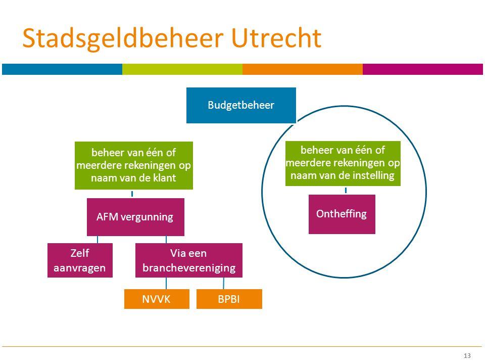 Stadsgeldbeheer Utrecht