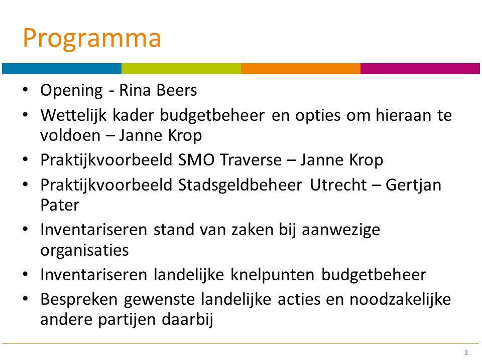 Programma Opening - Rina Beers