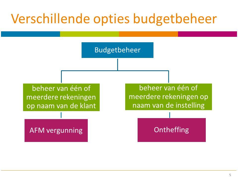 Verschillende opties budgetbeheer