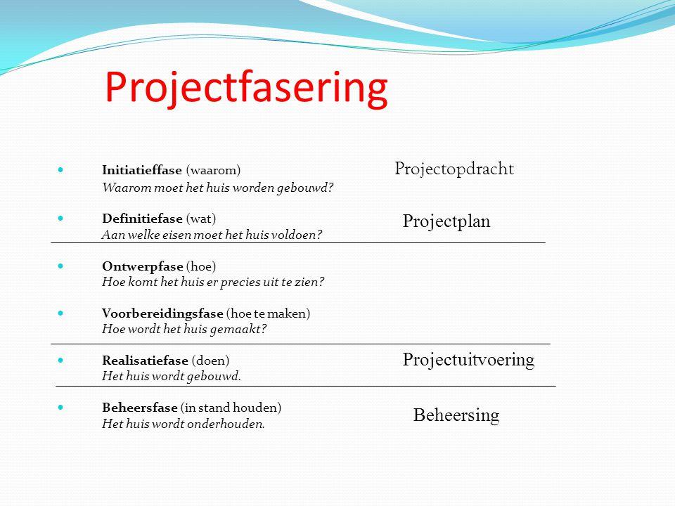 Projectfasering Projectplan Projectuitvoering Beheersing
