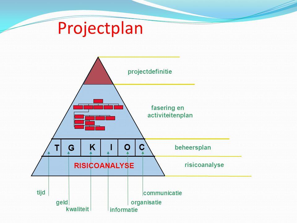 Projectplan T G K C I O RISICOANALYSE projectdefinitie fasering en