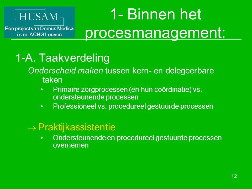1- Binnen het procesmanagement: