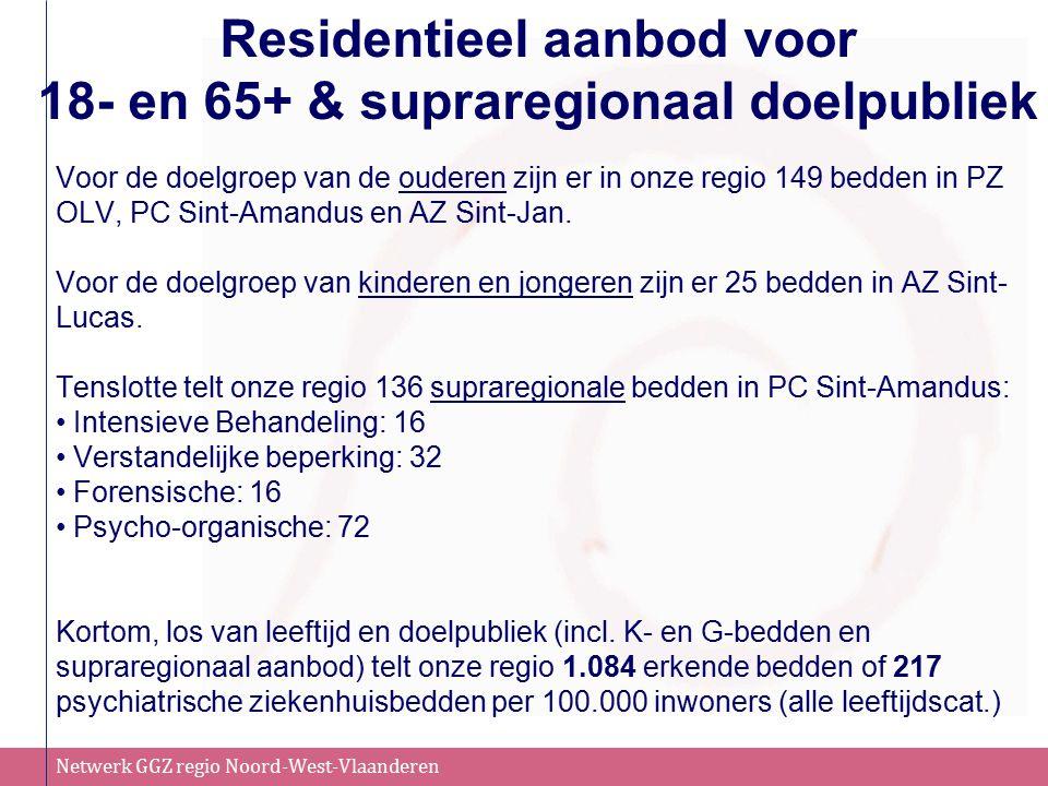 Residentieel aanbod voor 18- en 65+ & supraregionaal doelpubliek