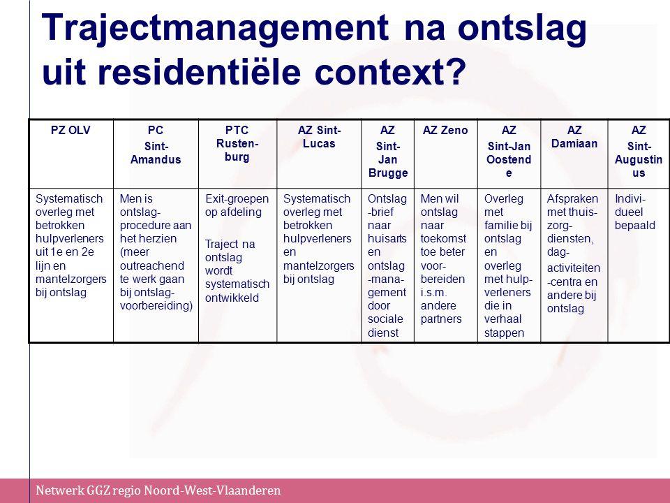 Trajectmanagement na ontslag uit residentiële context