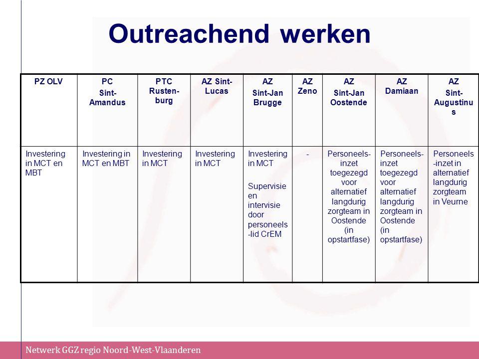 Outreachend werken PZ OLV PC Sint-Amandus PTC Rusten-burg