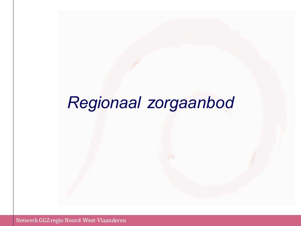 Regionaal zorgaanbod
