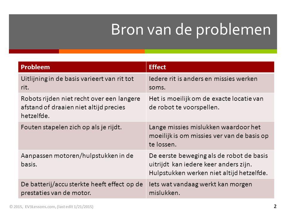 Bron van de problemen Probleem Effect