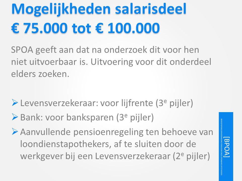 Mogelijkheden salarisdeel € 75.000 tot € 100.000