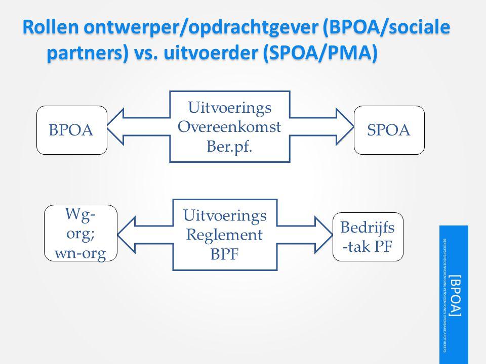 Rollen ontwerper/opdrachtgever (BPOA/sociale partners) vs