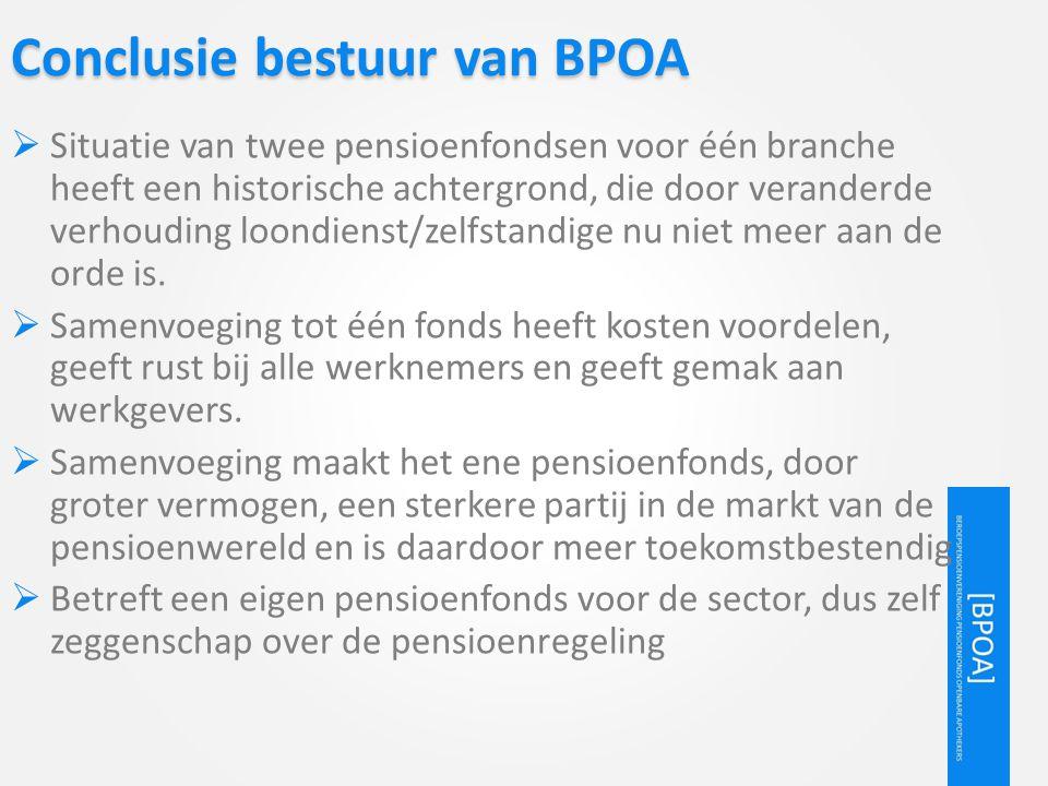 Conclusie bestuur van BPOA